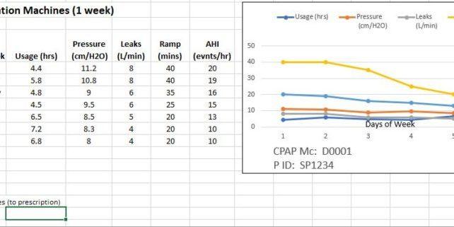 CPAP Data